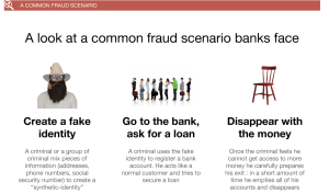 How to Fraud: 1. Create fake ID, 2. Apply for bank loan, 3. Disappear w/$$$